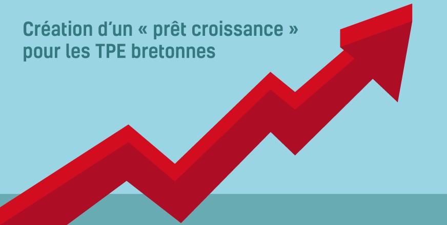 Création d'un « prêt croissance » pour les TPE bretonnes