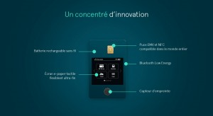 One wave : La carte multiusage connectée